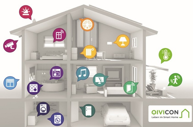 Smart Home Smabit