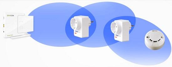 Smart Plugs als Repeater - ZigBee Mesh Netzwerk